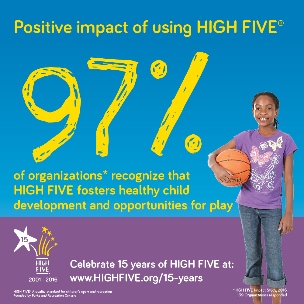 97% of Organizations recognize that HIGH FIVE fosters healthy child development and opportunities for play