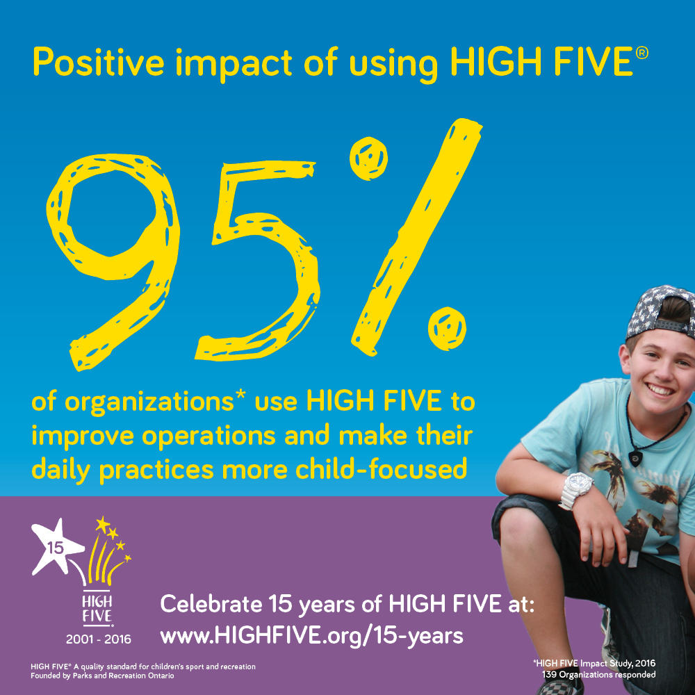95% of Organizations use HIGH FIVE to improve operations and make their daily practices more child-focused