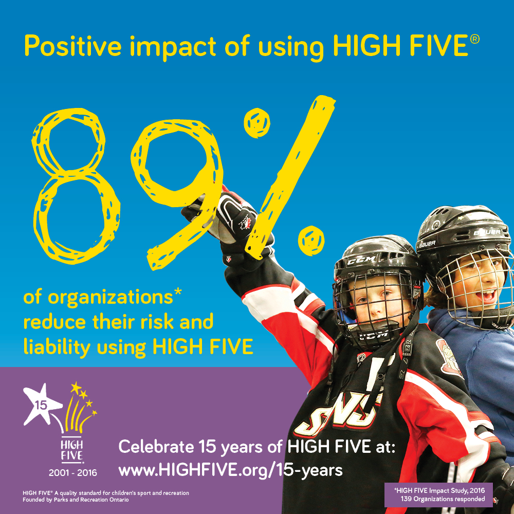 89% of Organizations reduce their risk and liability using HIGH FIVE
